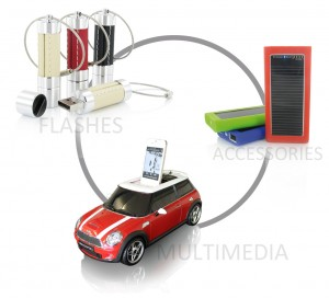USB Speicher-medien und Werbemittel