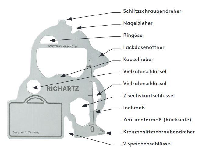 Funktionen Edelstahl-Schlüsselanhänger