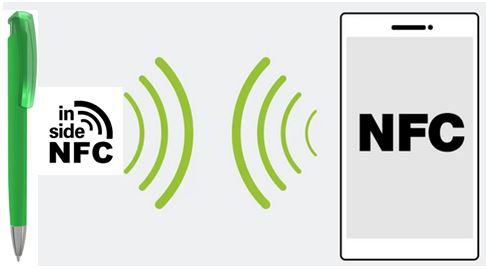 Drahtlose Datenübertragung mittels NFC